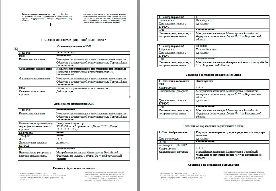 Выписка из ЕГРЮЛ, ОООКонцепт Форма(ИНН 7725837367.